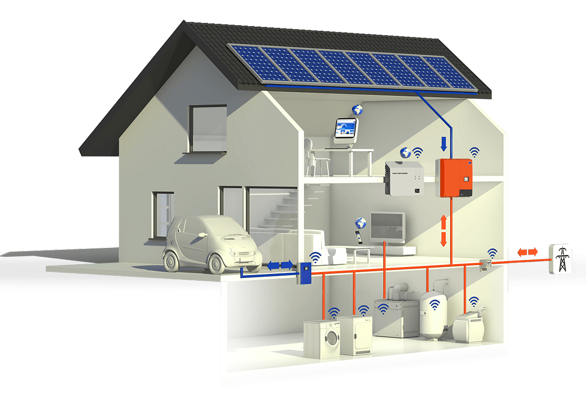 Электричество своими руками частный дом